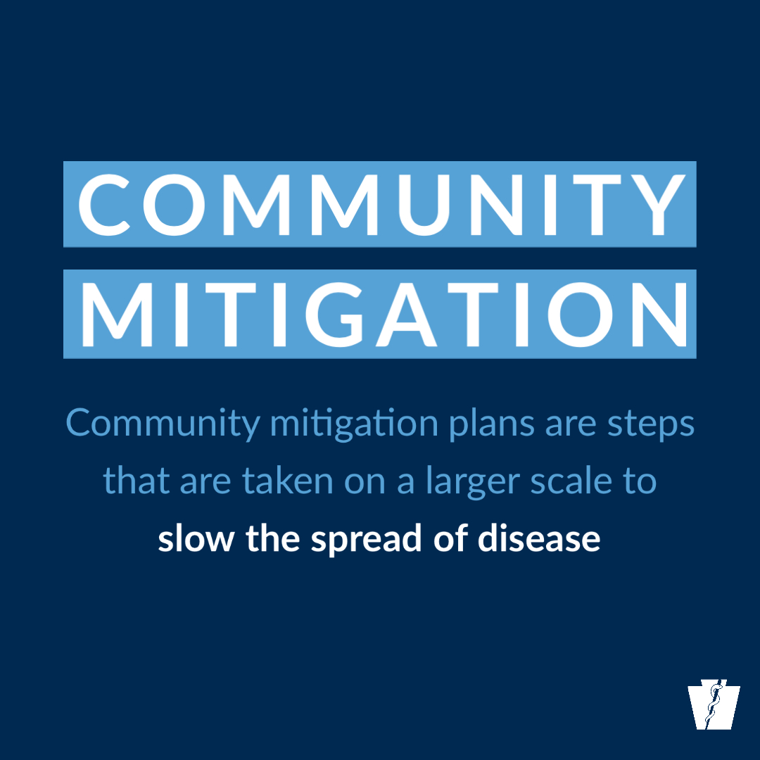 Community mitigation_FB