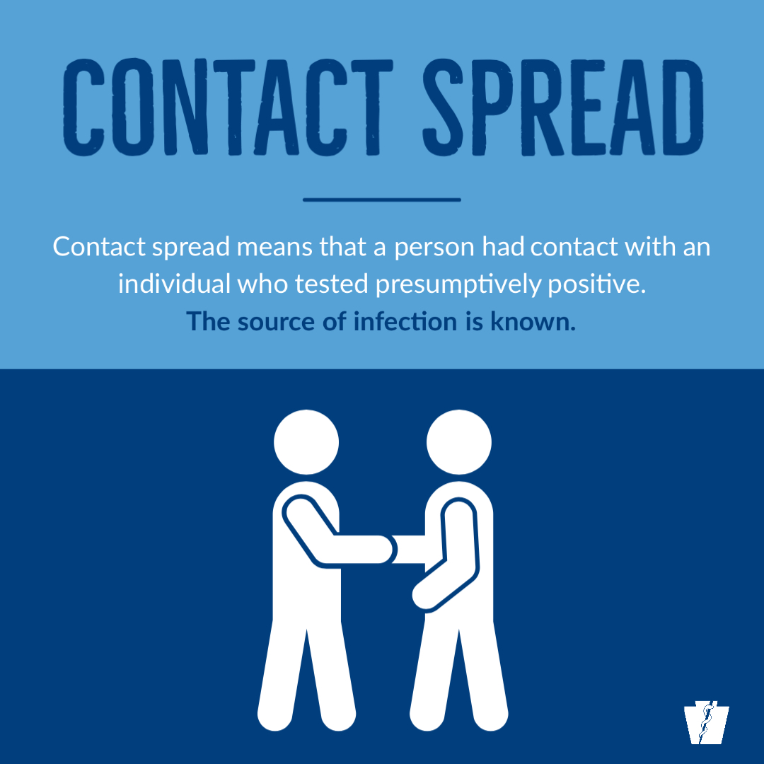 Contact spread_FB