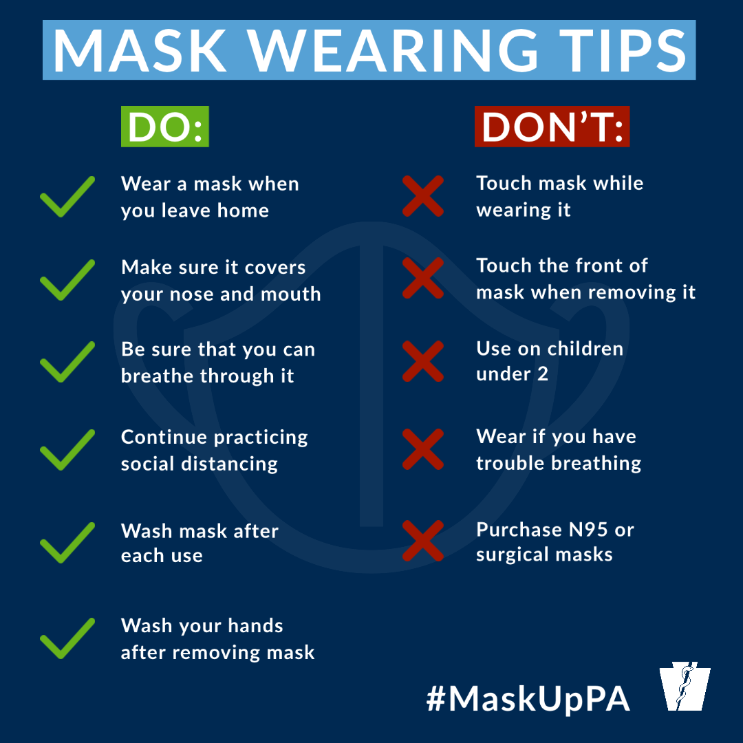 Mask Do's + Don'ts