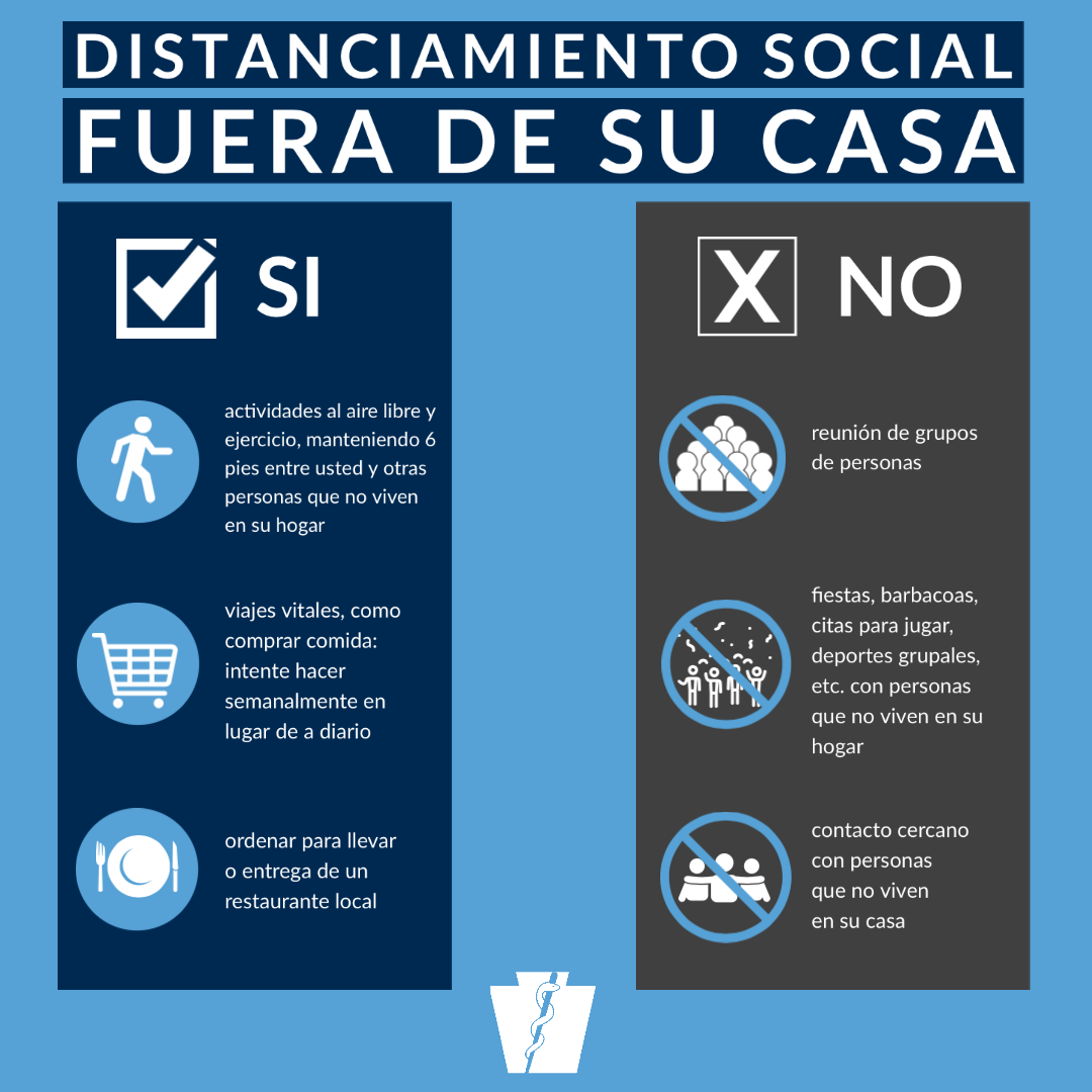 Social distancing_yes and no_Spanish